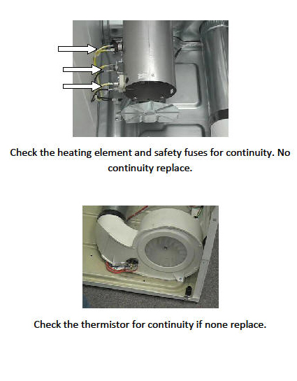 Gas and Electric Dryer Repair Problems and Solutions | Fixitnow