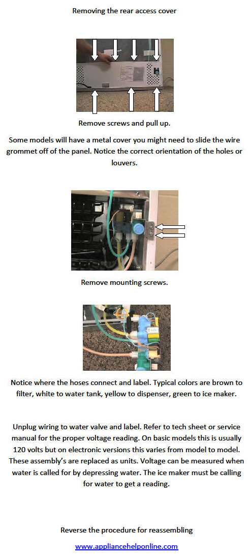 Refrigerator Water Inlet Valve Replacement